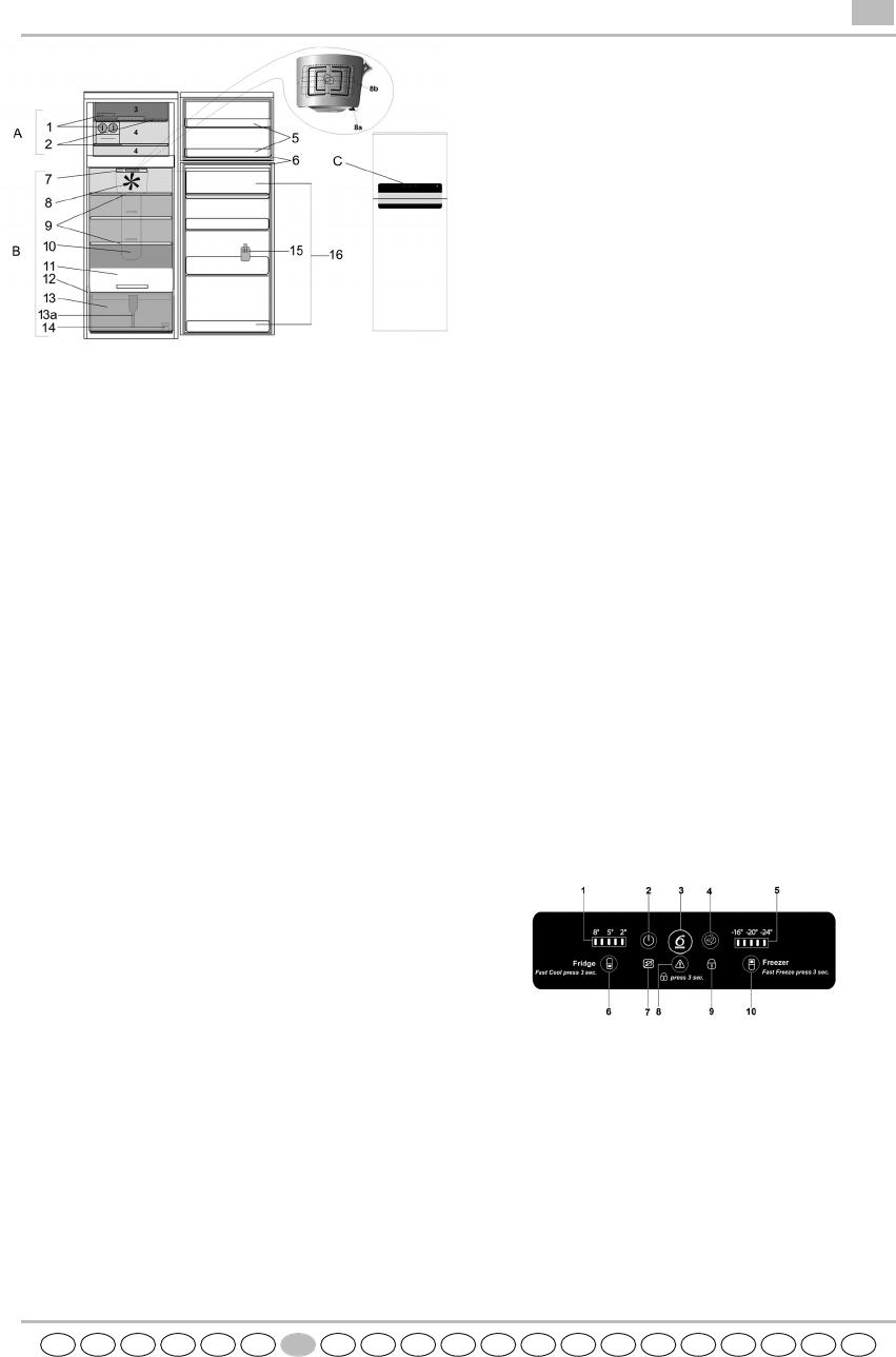 Schema Elettrico Frigo Whirlpool : 📖 manuale whirlpool wtv nfc ix pagine