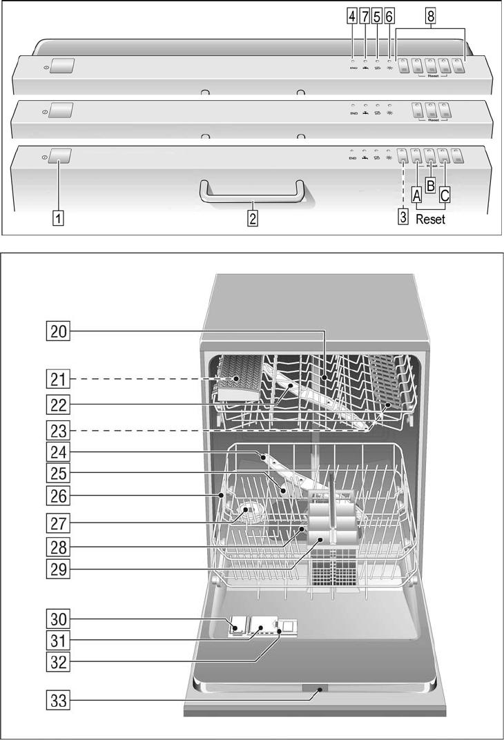 Lavastoviglie Bosch Spia Rubinetto Accesa.Manuale Bosch Sgv43e43eu 32 Pagine
